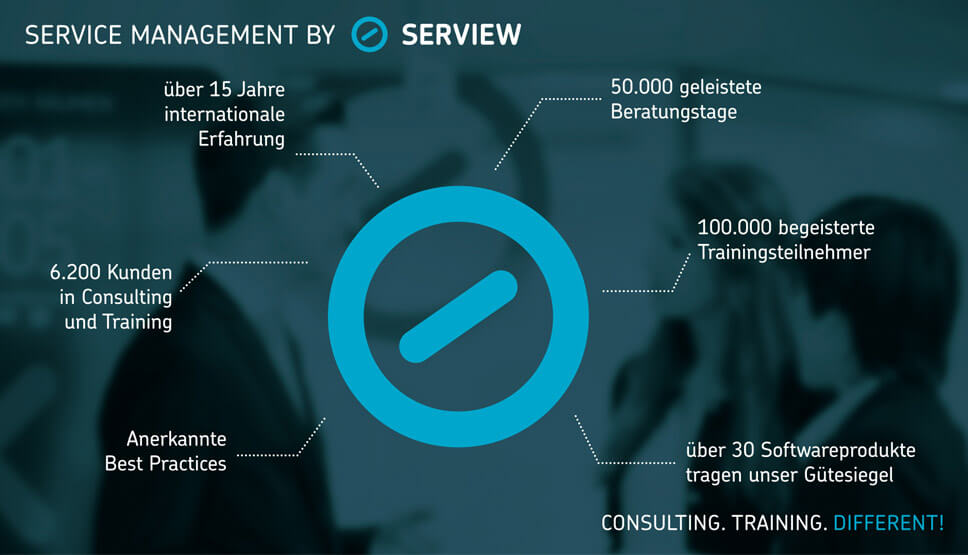 SERVIEW GmbH - Highlights